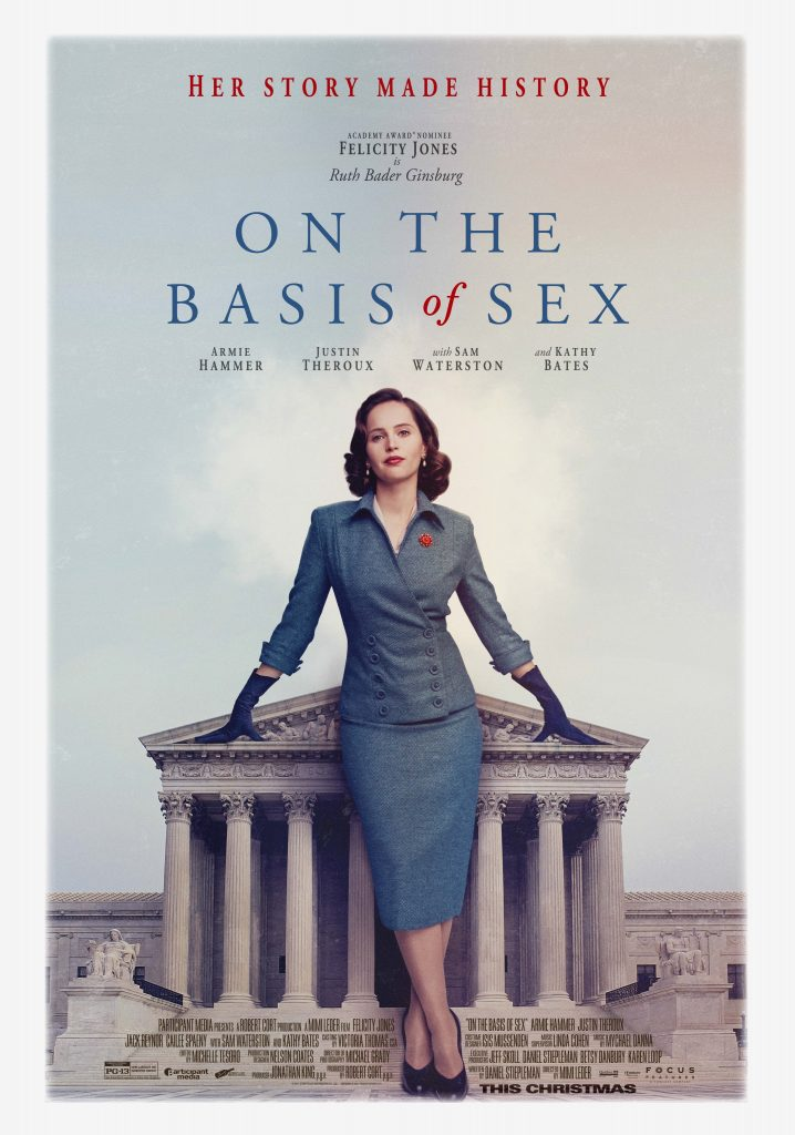 The poster for On The Basis of Sex showing a giant Felicity Jones as young RBG in front of the Supreme Court Building